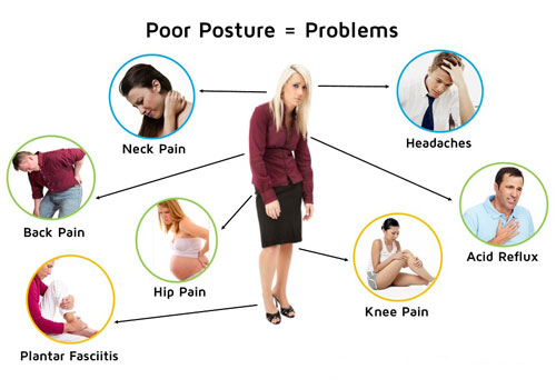 Why-Is-Posture-Important